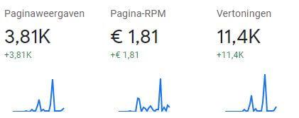 RPM voorbeeld